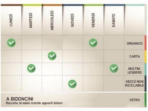 Calendario Raccolta Differenziata La Spezia 2020.Aggregatore Di Feed Istituto Comprensivo Malaspina Staffetti